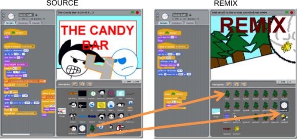 Remixing in Scratch